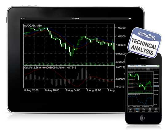MetaTrader 5 for iPhone, iPod touch, and iPad