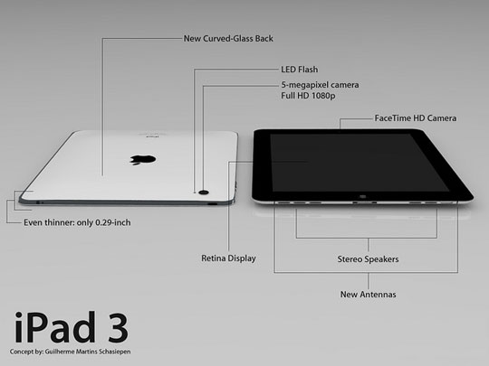 ipad three components