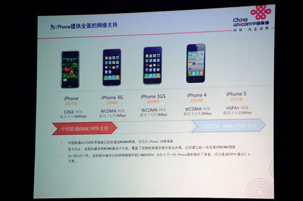 Lyubopytnoe zayavlenie China Unicom ob iPhone 5